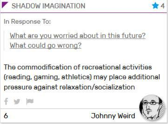 Shadow Imagination card text reads: The commodification of recreational activities (reading, gaming, athletics) may place additional pressure against relaxation/socialization. Text by player Johnny Weird